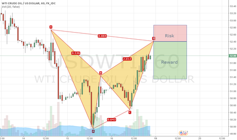USDWTI: Get Ready for the Short WTI