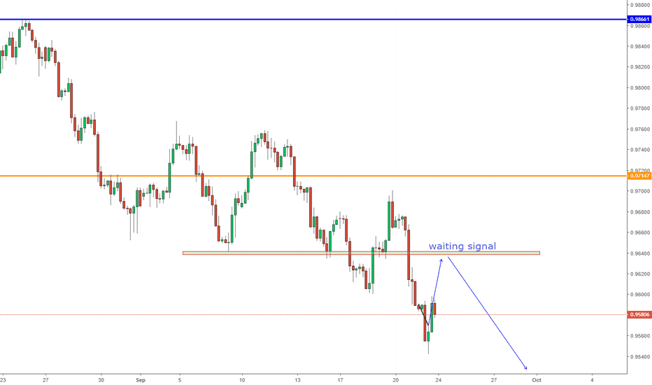 USDCHF: USDCHF,  continuous Downtrend !