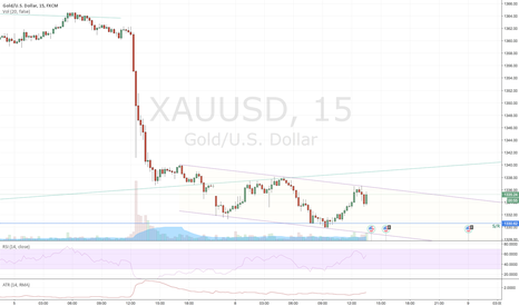 XAUUSD: Gold in bearish channel