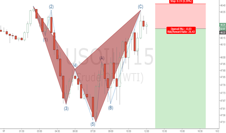 USOIL: Elliott waves structure + Harmonic Shark pattern on OIL WTI