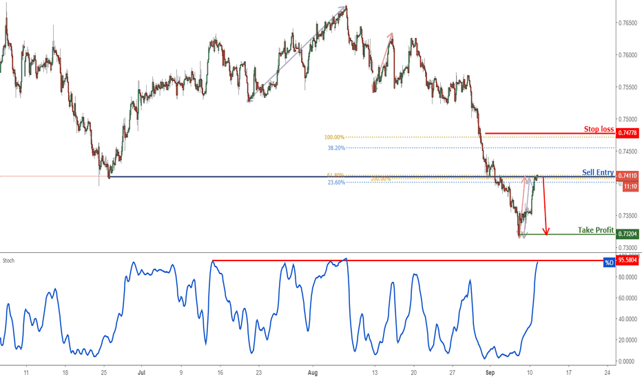 CADCHF: CADCHF Testing Resistance, Prepare For Reversal