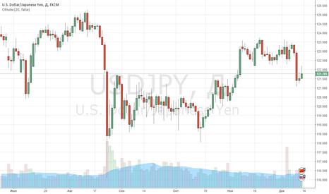USDJPY: Пара USDJPY снова торгуется выше уровня 122,00.
