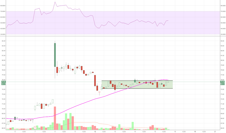 CYBR: Increased to full position