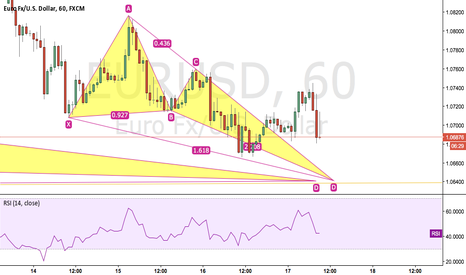 EURUSD: Bullish Gartley + Deep Crab + Trendline?  EURUSD
