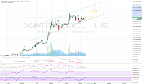 XMRBTC: maybe a fifth step for monero ?