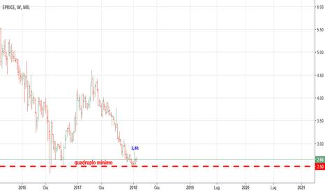 EPR: Fine ribasso per E-Price ?