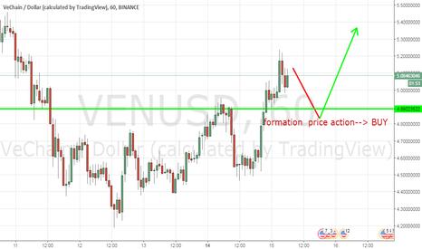 VENUSD: Strategy for VeChain/ Dollar