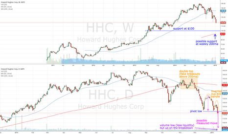 HHC: HHC inverted cup and handle