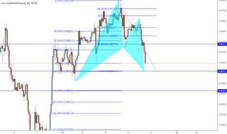 EURGBP: Looks like a bat about to complete go long