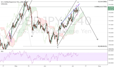 USDJPY: USDJPY; wave X completed