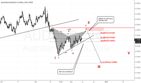 AUDUSD: AUDUSD 4H Chart.Don't miss that sell