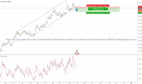 EURUSD: EURUSD Muhtemel trend yönü değişimi