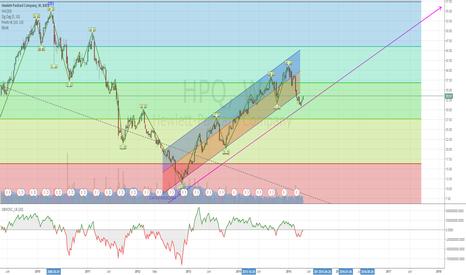 HPQ: LONG HPQ / GOOD MANAGEMENT / NEW GROWTH OPPS
