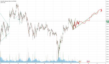 BTCUSD: Bitcoin вверх, затем вниз, идея от дня до пяти, скорее на третий