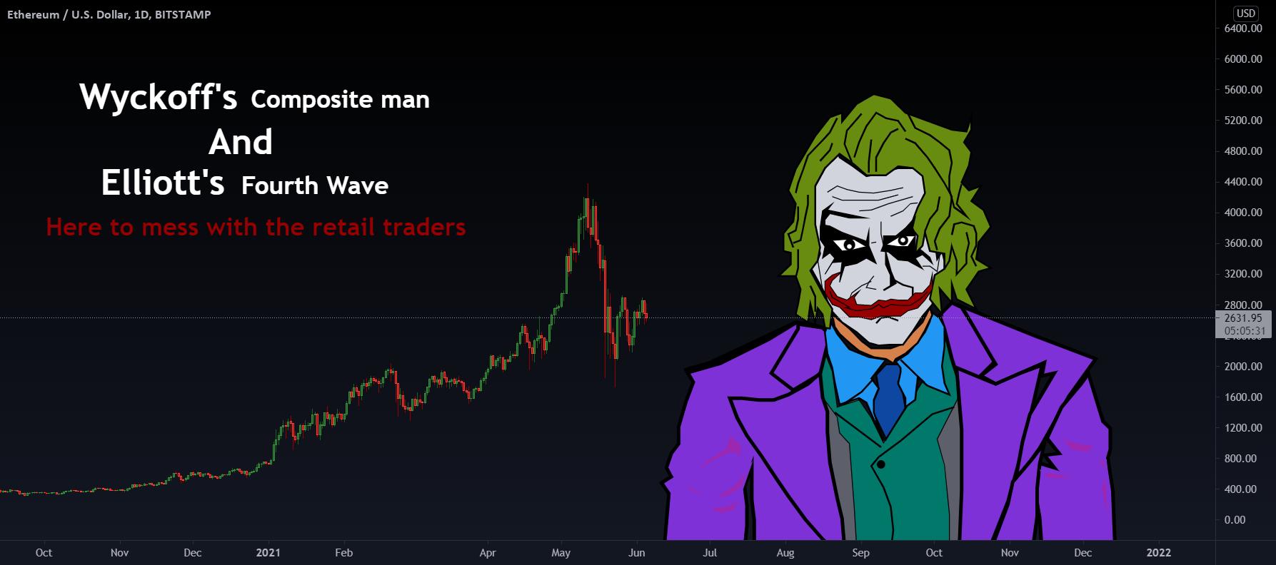 Composite man is a joker!