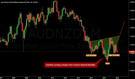 AUDNZD: Set backs are limited in longer-term basis