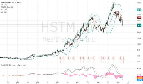 HSTM: HSTM, W