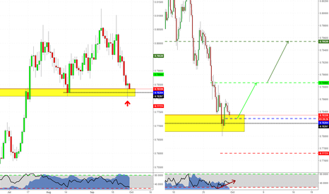 AUDUSD: Reversal Pattern at Daily Structure on AUDUSD