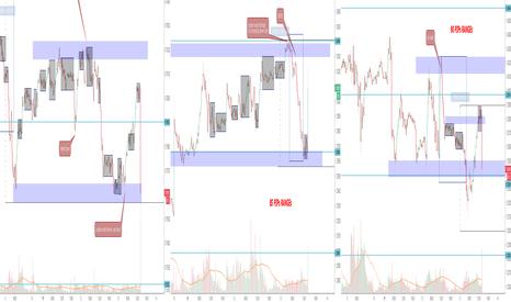 GBPUSD: USD short