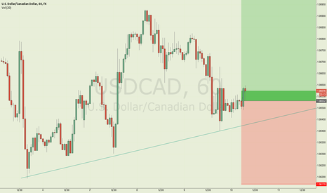 USDCAD: usdcad