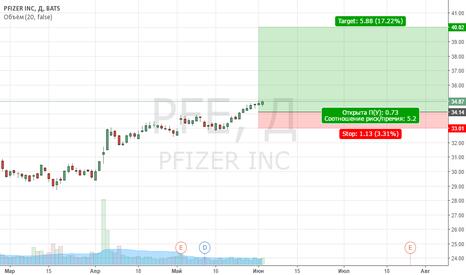 PFE: Открытая длинная позиция от $34