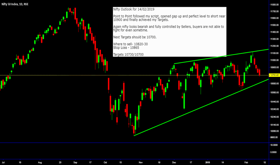 NIFTY: Nifty outlook for 14-Feb-2019__Sell on Rise again