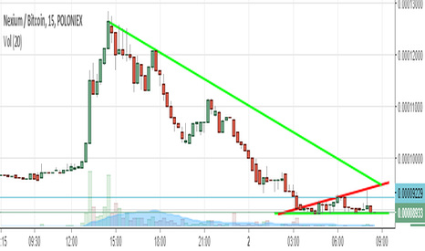 NXCBTC: just a try