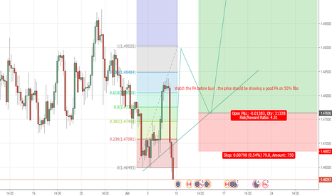 EURCAD: my preferable direction and path on EURCAD.