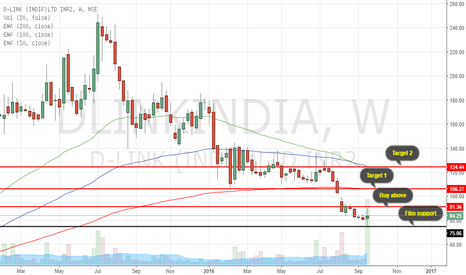 DLINKINDIA: Dlink suspected showing stopping volume