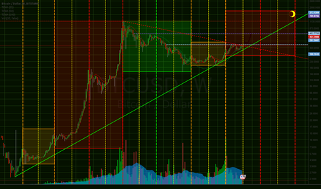 BTCUSD: IS THIS MOON GOING TO HAPPEN?