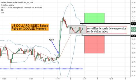 DXY: Surveiller le dollar index qui influence les autres paires !