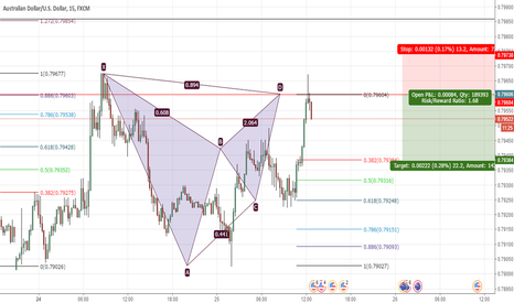 AUDUSD: bat pattern short opportunity