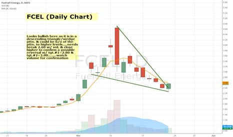 FCEL: $FCEL (Daily Chart)