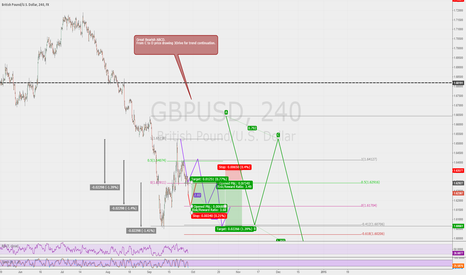 GBPUSD: GBPUSD Bearish goes on - two trades ahead