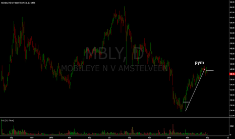 MBLY: there are time to be greedy
