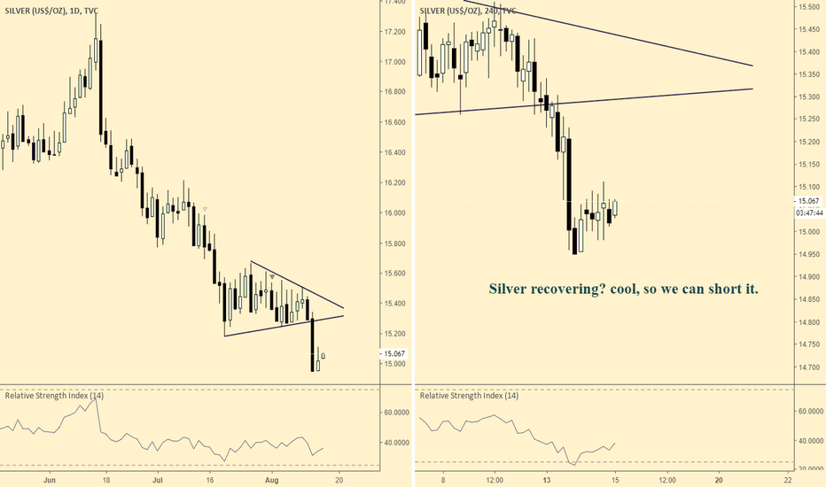 SILVER: A new day a new worthless asset to short to the ground :)