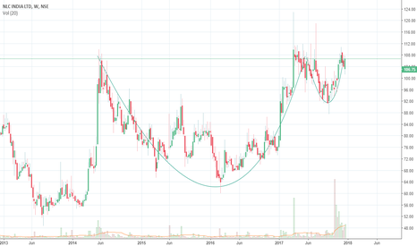 NLCINDIA: cup with handle