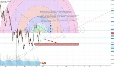 USDRUB_TOM: Это все же треугольник?
