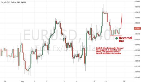 EURUSD: EUR/USD Bullish with reversal bar