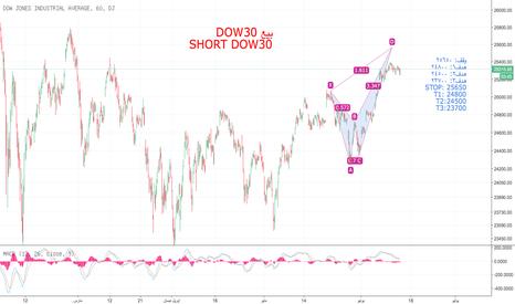 DJI: بيع DOW30