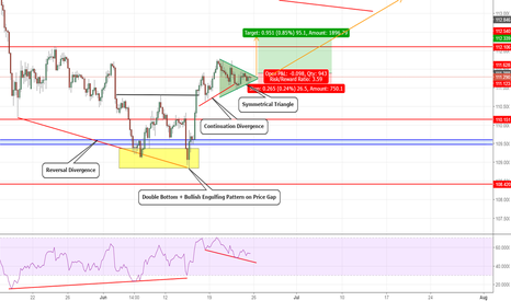 USDJPY: USDJPY Triple Long Opportunity!
