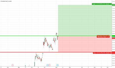 C: Citi Group looks promising.