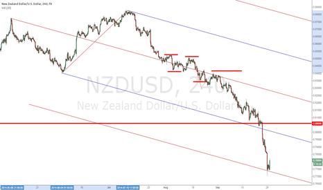 NZDUSD: NZDUSD downtrend, measured with precision