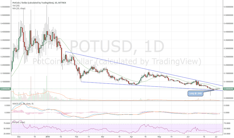 POTUSD: $POT - PotCoin - Long @ .046
