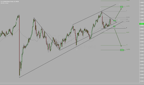 USDCHF: USDCHF ON D1 - Critical Zone!!!
