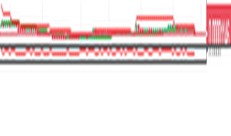 TNTBTC: Прогноз по паре TNT/BTC