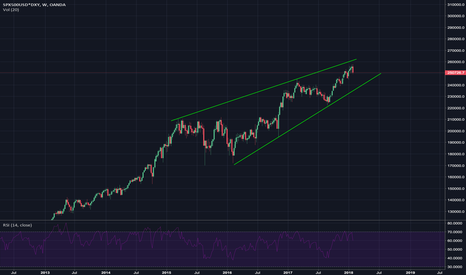 SPX500USD*DXY: what is happening in the world today SPX*DXY