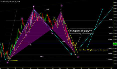 CADCHF: cadchf is calling us