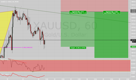 XAUUSD: Gold cypher completed-Target 1 hit