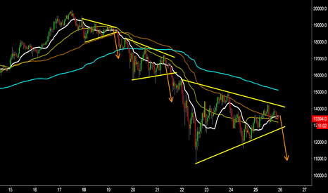 BTCUSD: Series of Bearish Pennants imply downtrend will continue soon